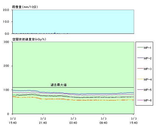 mp_graph.jpg