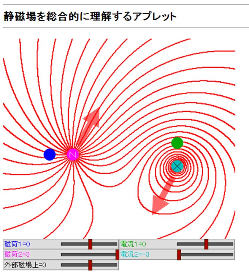 力線の電磁気学の図-ひねくれた力.png