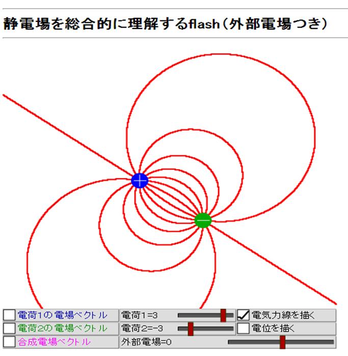 力線の電磁気学の図-引力.png