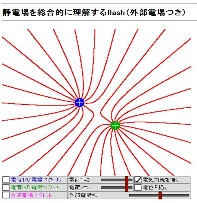 力線の電磁気学の図-斥力.png